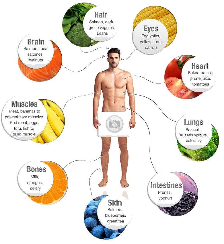 Step by step instructions to Lose Chest Fat: The Greatest Tips for Males